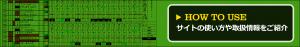 中央競馬投資会WINNERS(中央競馬投資会ウイナーズ)-無料コンテンツ-サイトの使い方や取扱情報をご紹介