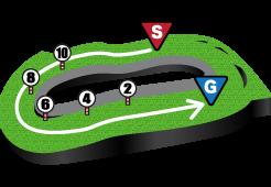 競馬予想の友ウマセン_無料コンテンツ_競馬場コースデータ